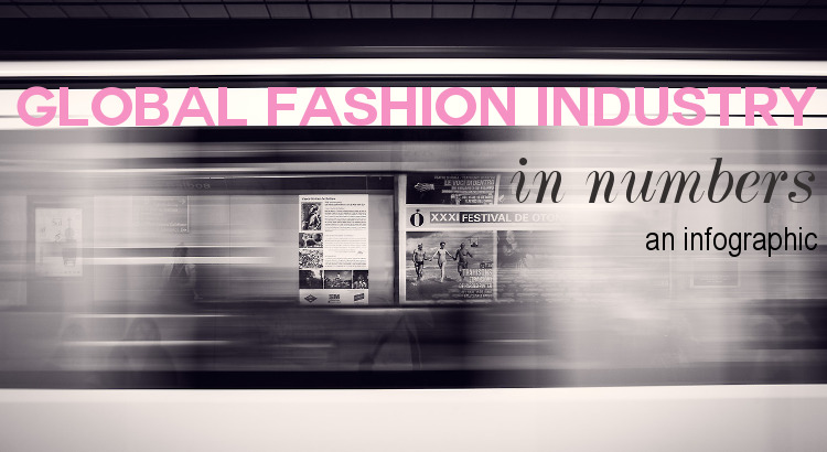 Global Fashion Industry, an infographic | Fashionhedge