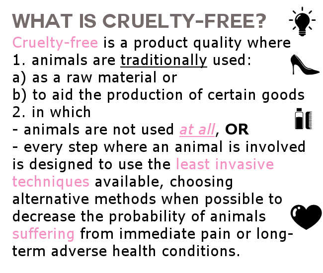 What is cruelty-free? | Fashionhedge.com