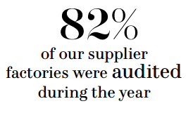 hm_factories_audited
