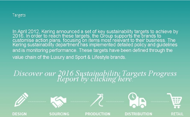 Kering Group Sustainability Targets | Fashionhedge