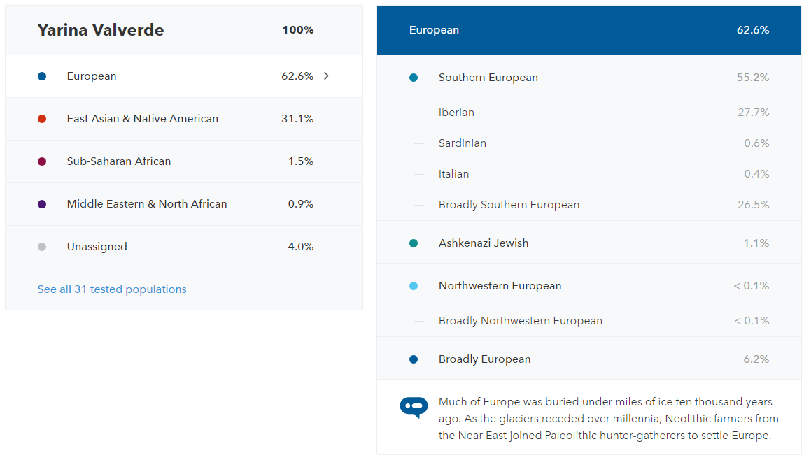 23andMe Ancestry composition breakdown. The report tells you with variable levels of confidence (which you can shoose) the likely origins of your ancesters