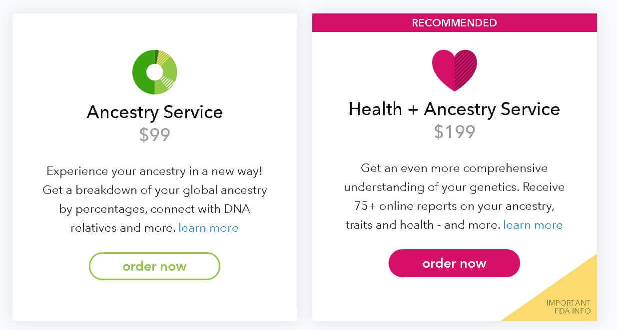 How much does 23andme cost?